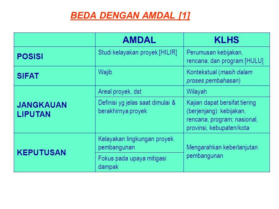 BEDA DENGAN AMDAL [1] AMDAL KLHS